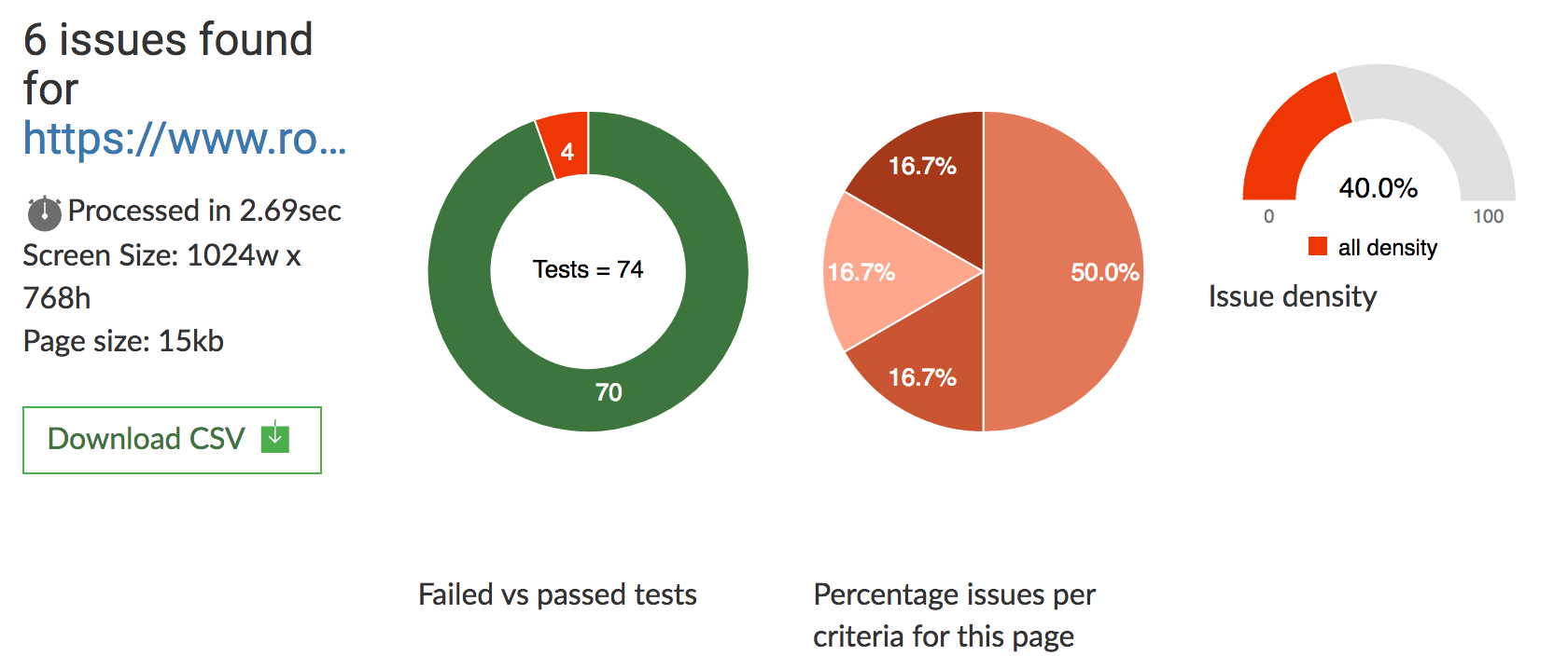 In-browser results of Tenon's test